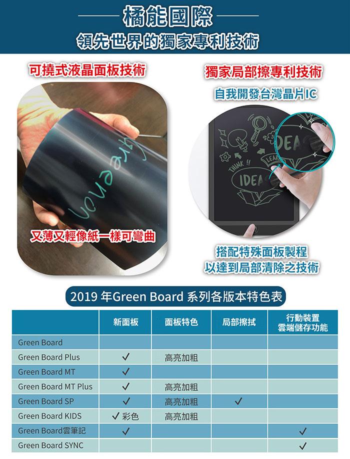 Green Board 電紙板 產品比較