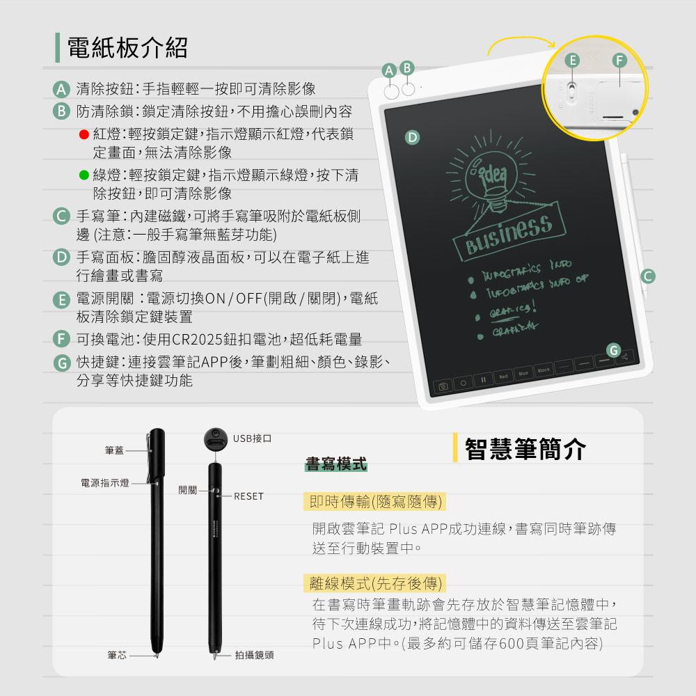 Green Board 介紹
