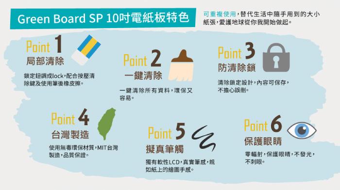 Green Board SP 10吋電紙板 特色